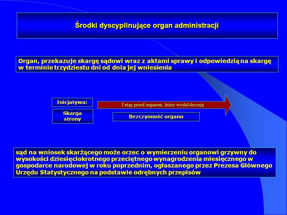 I etap przed organem, który wydał decyzję Skarga strony Środki dyscyplinujące organ administracji Inicjatywa: Bezczynność organu Organ, przekazuje ska