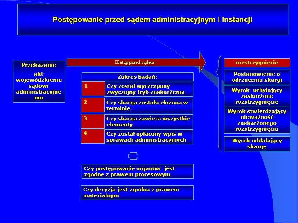 II etap przed sądem Postępowanie przed sądem administracyjnym I instancji Zakres badań: Czy postępowanie organów jest zgodne z prawem procesowym Wyrok
