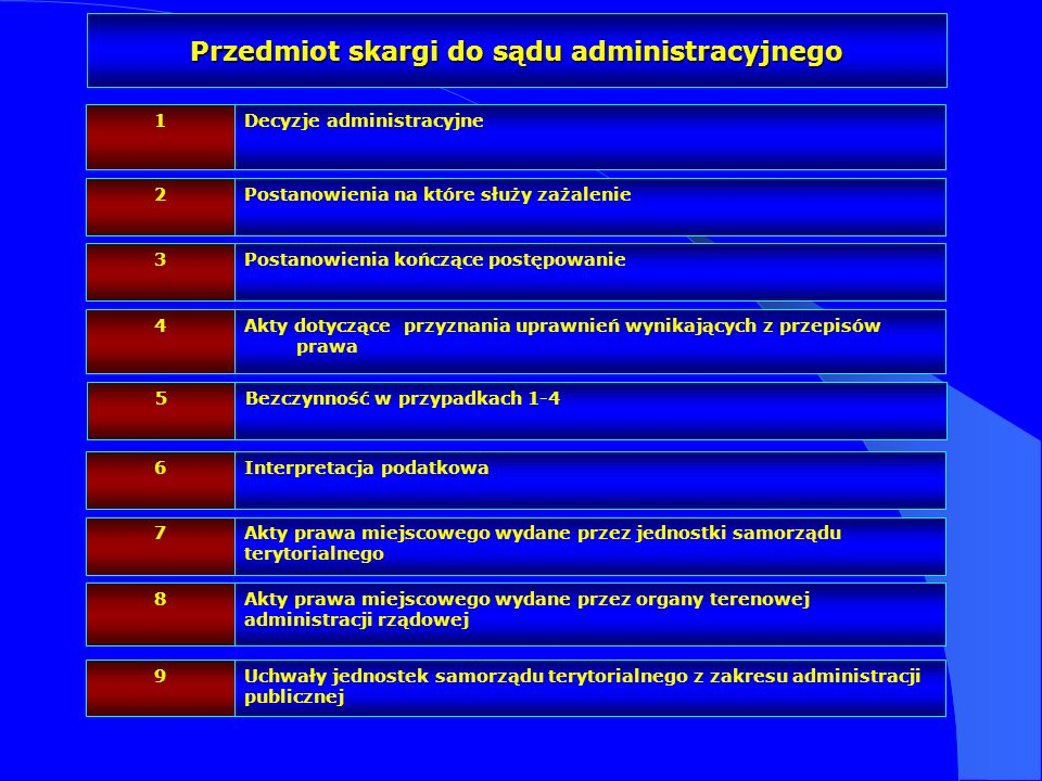 Przedmiot skargi do sądu administracyjnego Decyzje administracyjne1 Postanowienia na które służy zażalenie 2 Postanowienia kończące postępowanie3 Akty