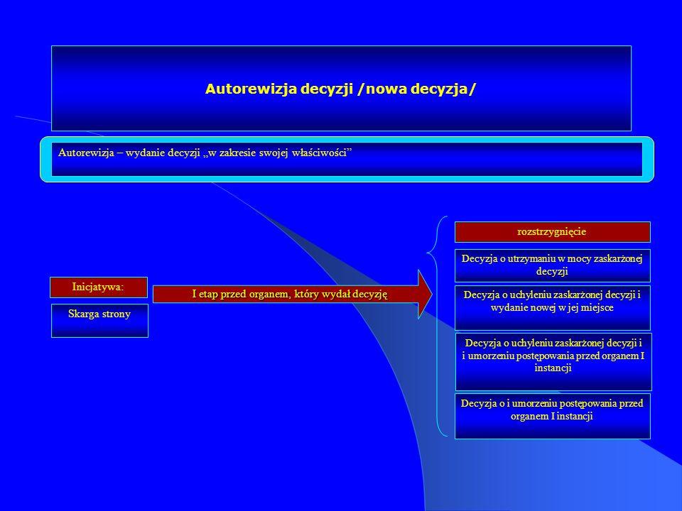 Autorewizja decyzji /nowa decyzja/ Autorewizja – wydanie decyzji w zakresie swojej właściwości I etap przed organem, który wydał decyzję Skarga strony