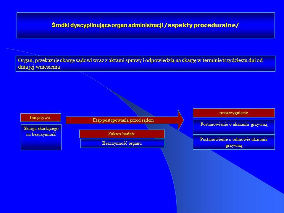 Etap postępowania przed sądem Skarga skarżącego na bezczynność Środki dyscyplinujące organ administracji Środki dyscyplinujące organ administracji /as