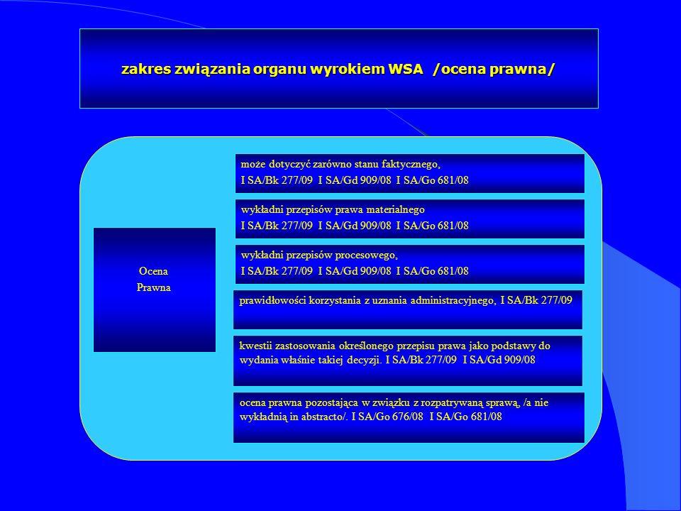 zakres związania organu wyrokiem WSA /ocena prawna/ Ocena Prawna może dotyczyć zarówno stanu faktycznego, I SA/Bk 277/09 I SA/Gd 909/08 I SA/Go 681/08