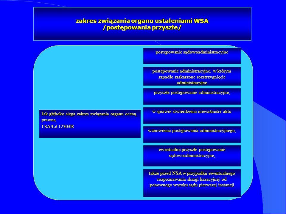 zakres związania organu ustaleniami WSA /postępowania przyszłe/ Jak głęboko sięga zakres związania organu oceną prawną I SA/Łd 1230/08 postępowanie są