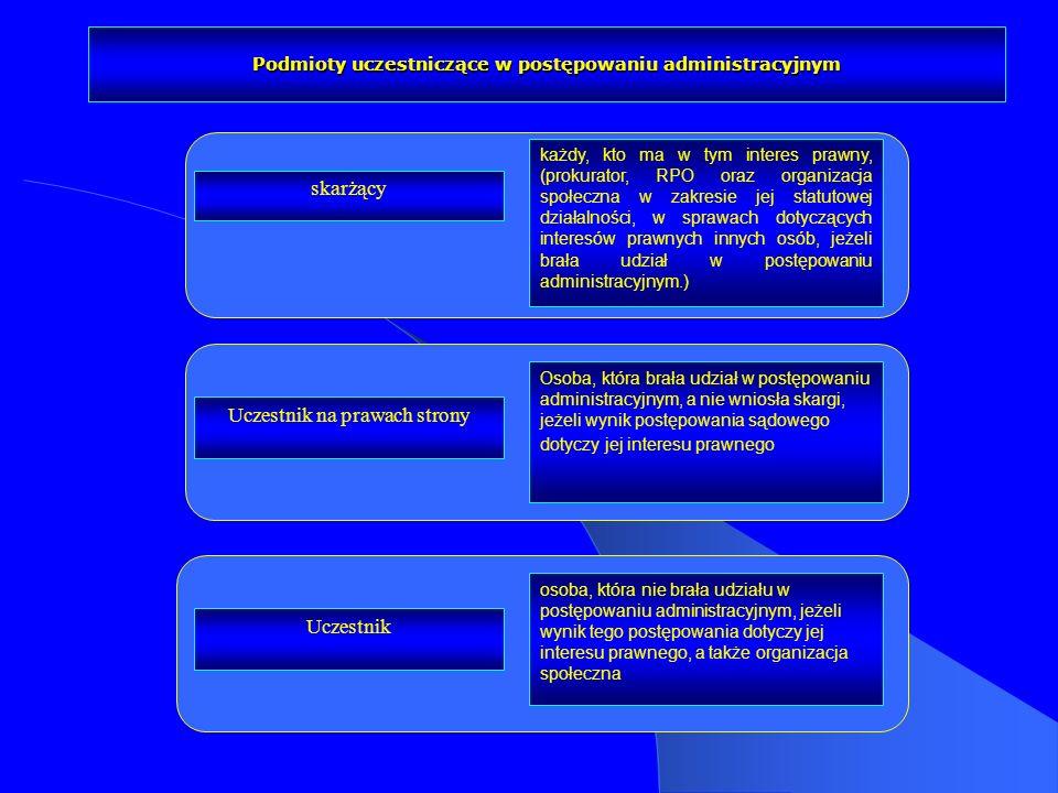 Podmioty uczestniczące w postępowaniu administracyjnym skarżący każdy, kto ma w tym interes prawny, (prokurator, RPO oraz organizacja społeczna w zakr