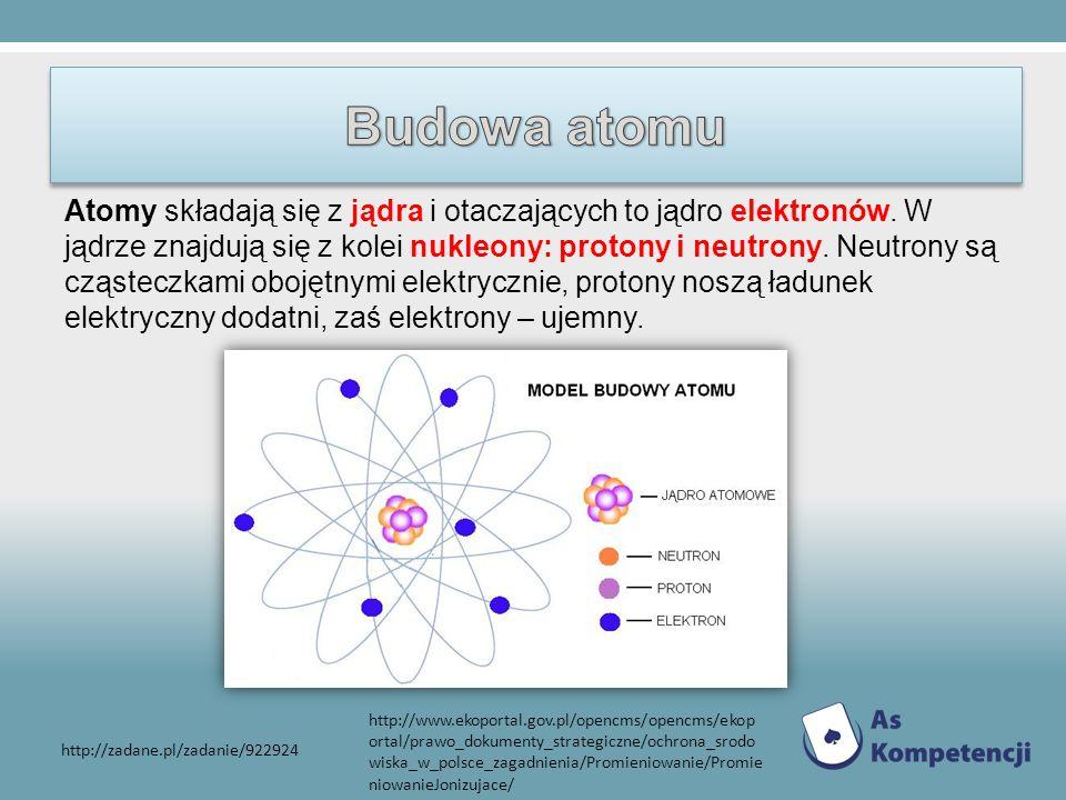 Atomy składają się z jądra i otaczających to jądro elektronów. W jądrze znajdują się z kolei nukleony: protony i neutrony. Neutrony są cząsteczkami ob