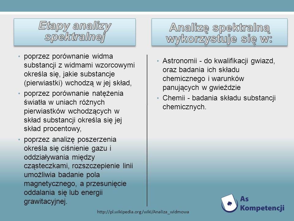 poprzez porównanie widma substancji z widmami wzorcowymi określa się, jakie substancje (pierwiastki) wchodzą w jej skład, poprzez porównanie natężenia