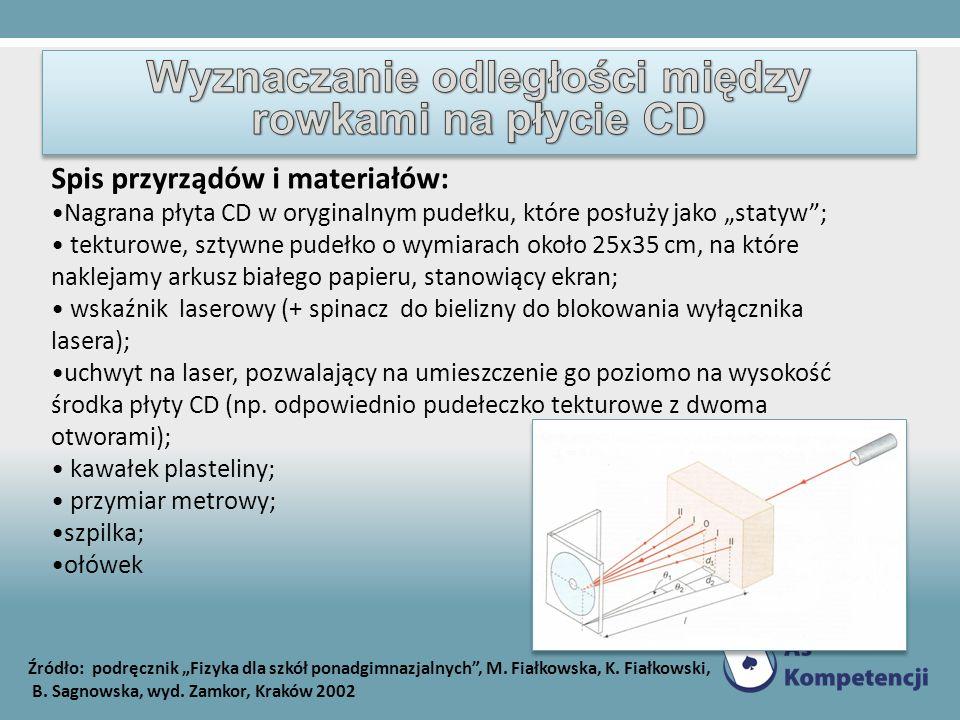 Spis przyrządów i materiałów: Nagrana płyta CD w oryginalnym pudełku, które posłuży jako statyw; tekturowe, sztywne pudełko o wymiarach około 25x35 cm