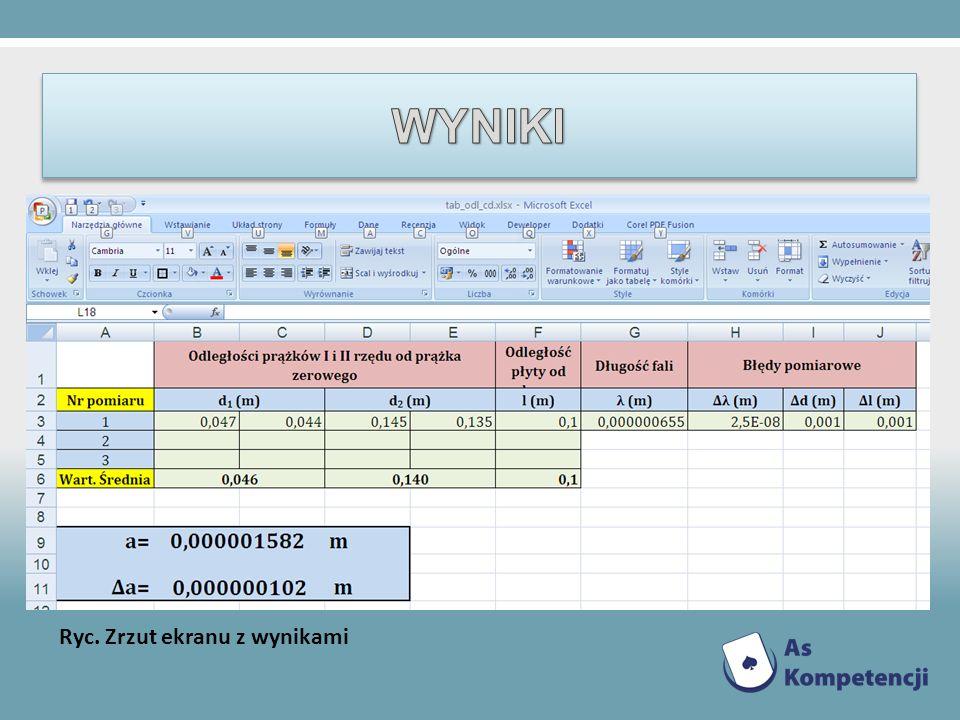 Ryc. Zrzut ekranu z wynikami