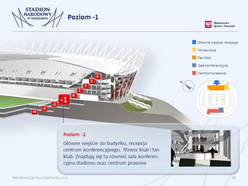 Narodowe Centrum Sportu Sp. z o.o. 14 Poziom -1 Główne wejście do budynku, recepcja centrum konferencyjnego, fitness klub i fan klub. Znajdują się tu