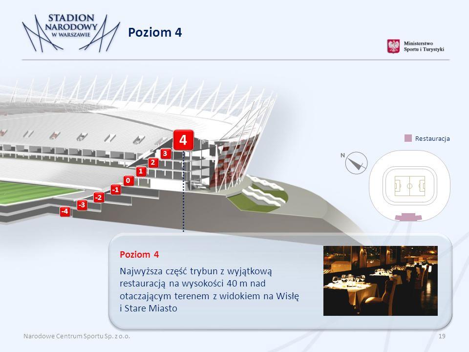 3 0 -3 -4 -2 Narodowe Centrum Sportu Sp. z o.o. 19 Poziom 4 Najwyższa część trybun z wyjątkową restauracją na wysokości 40 m nad otaczającym terenem z