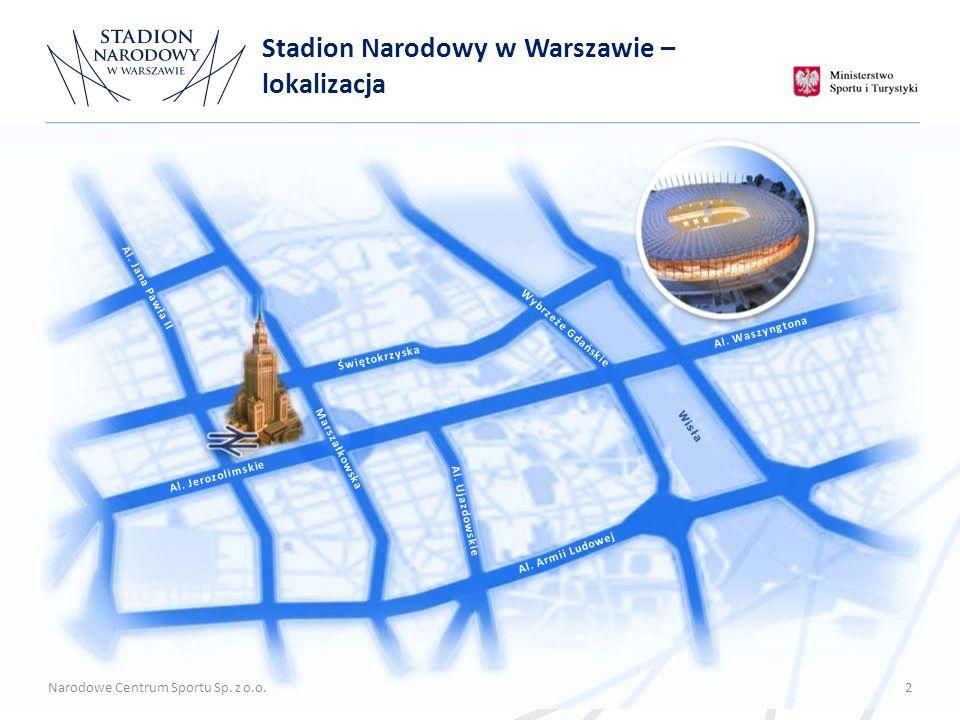 Lotnisko Dworzec Centralny Stadion Narodowy 12 km 4 km Narodowe Centrum Sportu Sp.