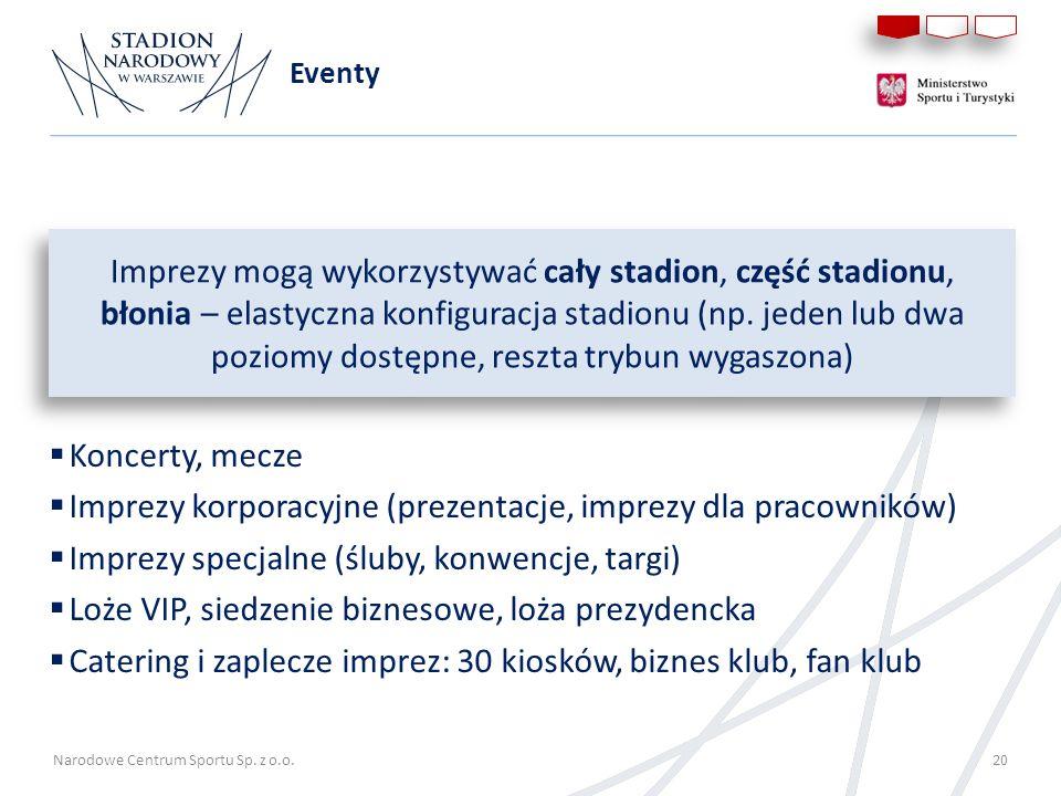 Narodowe Centrum Sportu Sp. z o.o. 20 Eventy Koncerty, mecze Imprezy korporacyjne (prezentacje, imprezy dla pracowników) Imprezy specjalne (śluby, kon