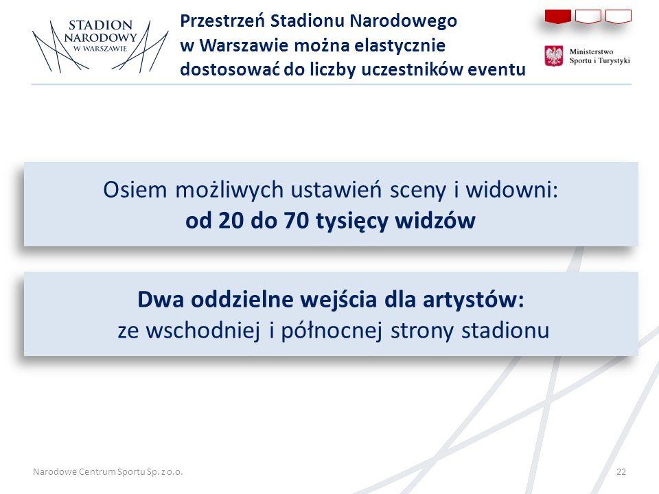 Narodowe Centrum Sportu Sp. z o.o. 22 Przestrzeń Stadionu Narodowego w Warszawie można elastycznie dostosować do liczby uczestników eventu Osiem możli