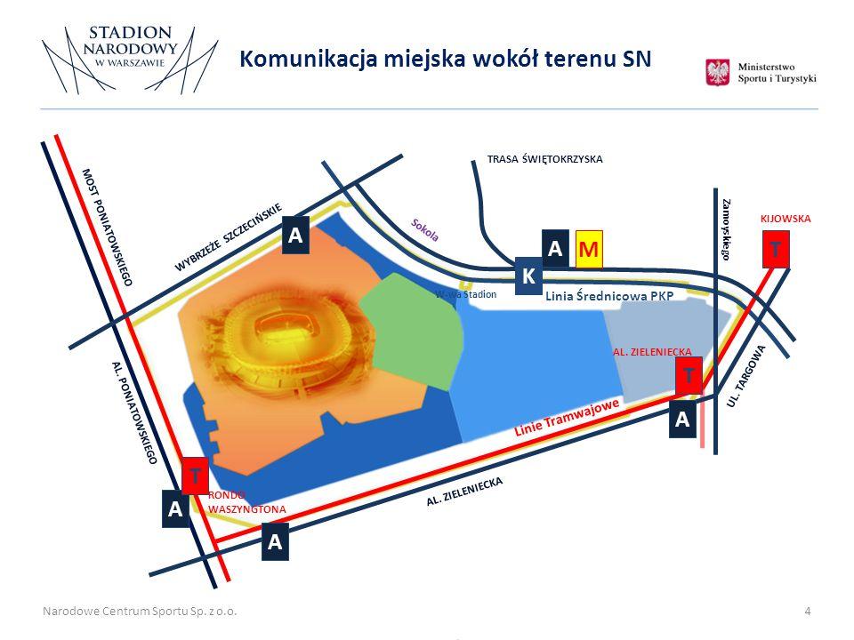 5 Stadion Narodowy w Warszawie W niecce Stadionu X-lecia powstaje najnowocześniejsza arena sportowa w Polsce 55 000 miejsc na trybunach Do 900 miejsc w lożach VIP podzielonych na 69 modułów 106 miejsc dla osób niepełnosprawnych 800 miejsc dla przedstawicieli mediów, do obsługi wielkich imprez 9 kondygnacji o różnorodnych funkcjach 18 ha terenu, znakomita lokalizacja, w okolicy planowane Narodowe Centrum Sportu Czerwiec 2011 – planowane zakończenie budowy