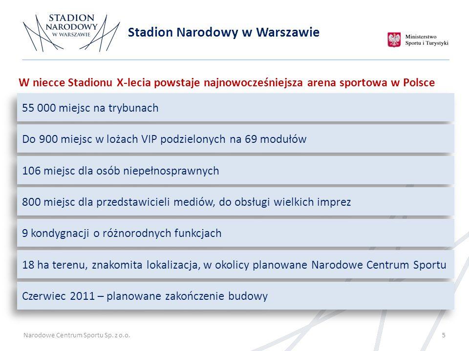 5 Stadion Narodowy w Warszawie W niecce Stadionu X-lecia powstaje najnowocześniejsza arena sportowa w Polsce 55 000 miejsc na trybunach Do 900 miejsc