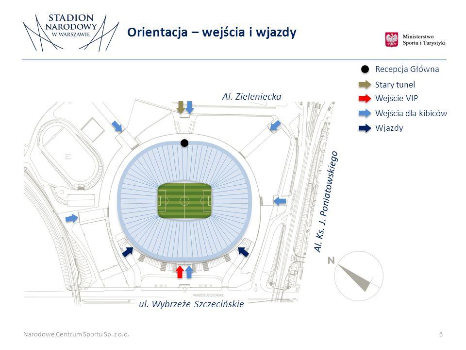 4 3 0 -3 -4 -2 Narodowe Centrum Sportu Sp.z o.o.