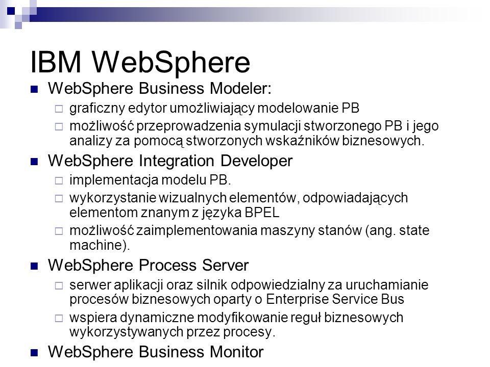 IBM WebSphere WebSphere Business Modeler: graficzny edytor umożliwiający modelowanie PB możliwość przeprowadzenia symulacji stworzonego PB i jego analizy za pomocą stworzonych wskaźników biznesowych.