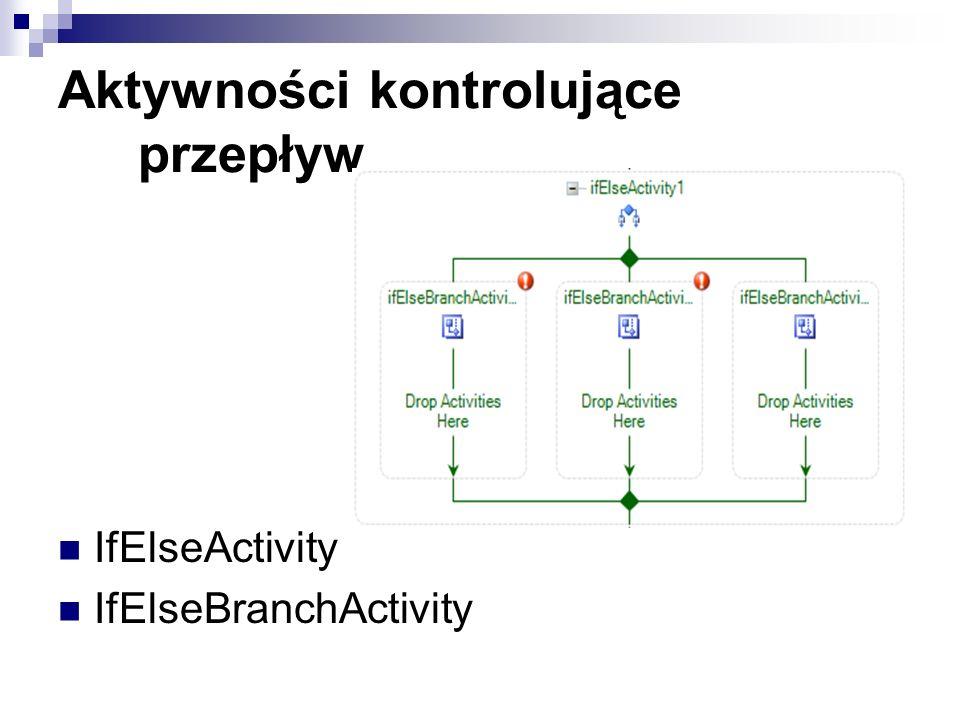 Aktywności kontrolujące przepływ IfElseActivity IfElseBranchActivity