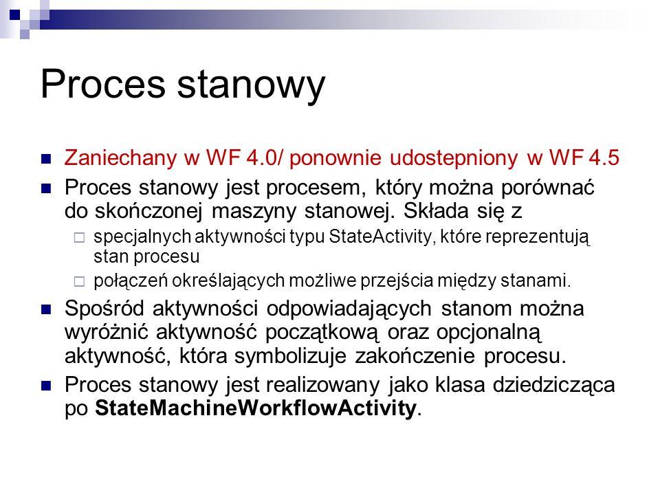Proces stanowy Zaniechany w WF 4.0/ ponownie udostepniony w WF 4.5 Proces stanowy jest procesem, który można porównać do skończonej maszyny stanowej.