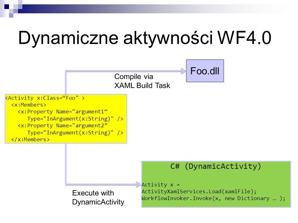 Dynamiczne aktywności WF4.0 <x:Property Name= argument1 Type= InArgument(x:String) /> <x:Property Name= argument2 Type= InArgument(x:String) /> Foo.dll C# (DynamicActivity) Activity x = ActivityXamlServices.Load(xamlFile); WorkflowInvoker.Invoke(x, new Dictionary … );
