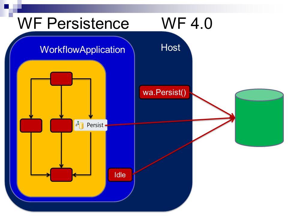 WF PersistenceWF 4.0