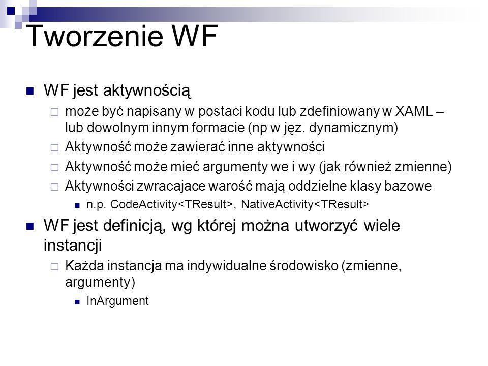 Tworzenie WF WF jest aktywnością może być napisany w postaci kodu lub zdefiniowany w XAML – lub dowolnym innym formacie (np w jęz.