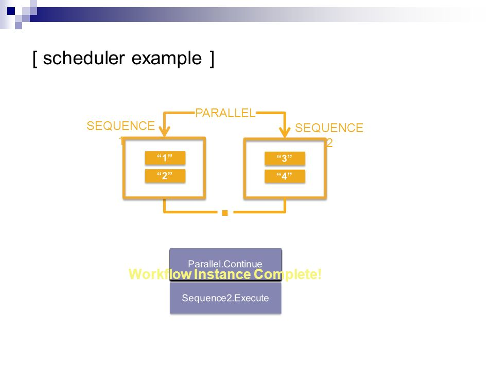 PARALLEL SEQUENCE 1 SEQUENCE 2 Workflow Instance Complete!