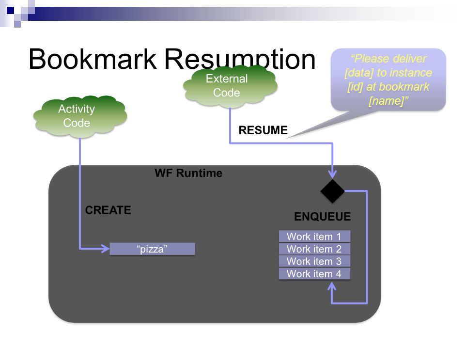 Bookmark Resumption Please deliver [data] to instance [id] at bookmark [name]