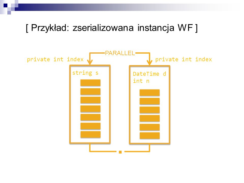 [ Przykład: zserializowana instancja WF ] PARALLEL DateTime d int n string s private int index