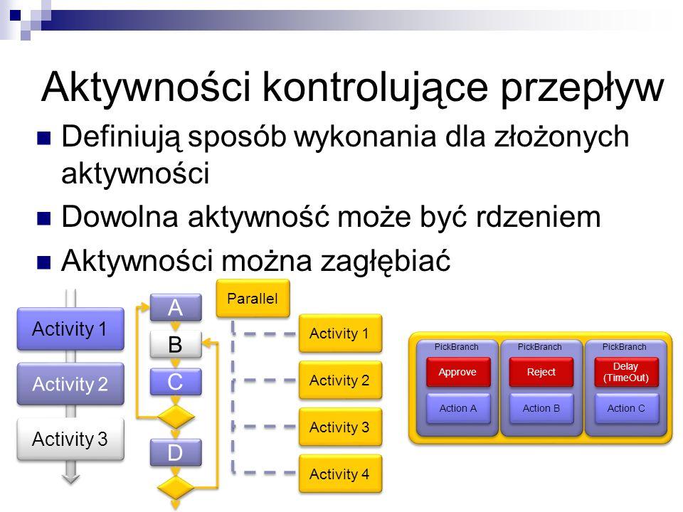 Aktywności kontrolujące przepływ Definiują sposób wykonania dla złożonych aktywności Dowolna aktywność może być rdzeniem Aktywności można zagłębiać Activity 1 Activity 3 B B C C Parallel Activity 4 Activity 1 Activity 2 Activity 3 Delay (TimeOut) Approve Action A Reject Action B PickBranch Action C