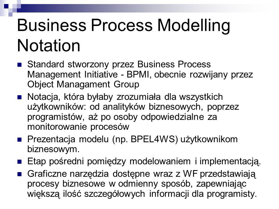 Business Process Modelling Notation Standard stworzony przez Business Process Management Initiative - BPMI, obecnie rozwijany przez Object Managament Group Notacja, która byłaby zrozumiała dla wszystkich użytkowników: od analityków biznesowych, poprzez programistów, aż po osoby odpowiedzialne za monitorowanie procesów Prezentacja modelu (np.