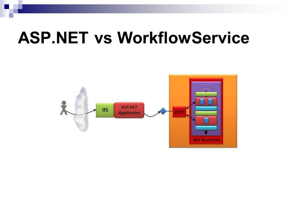 ASP.NET vs WorkflowService