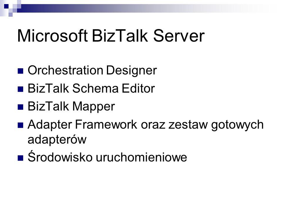 Microsoft BizTalk Server Orchestration Designer BizTalk Schema Editor BizTalk Mapper Adapter Framework oraz zestaw gotowych adapterów Środowisko uruchomieniowe