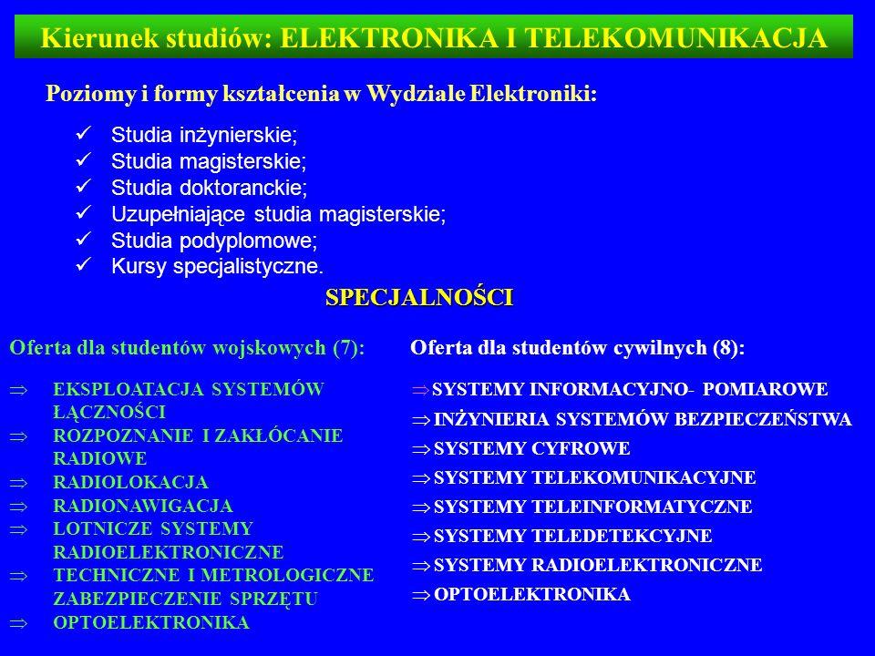 Kierunek studiów: ELEKTRONIKA I TELEKOMUNIKACJA Poziomy i formy kształcenia w Wydziale Elektroniki: Studia inżynierskie; Studia magisterskie; Studia d