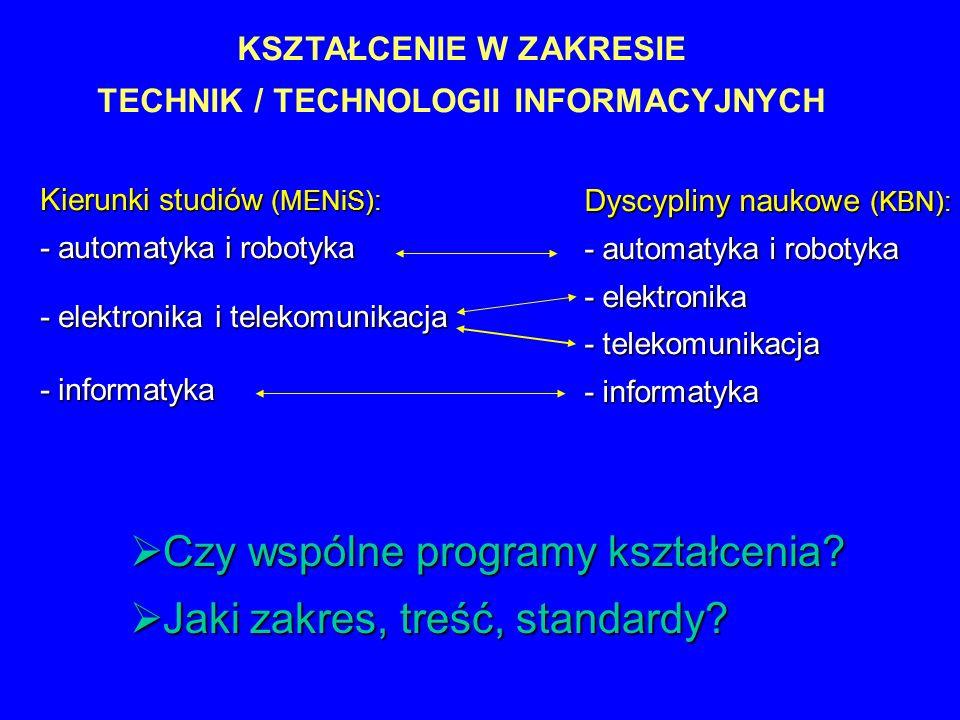 KSZTAŁCENIE W ZAKRESIE TECHNIK / TECHNOLOGII INFORMACYJNYCH Kierunki studiów (MENiS): - automatyka i robotyka - elektronika i telekomunikacja - inform