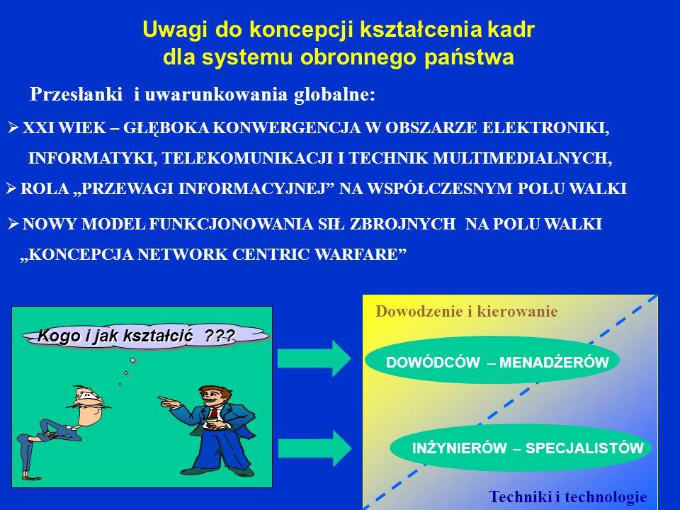 NOWY MODEL FUNKCJONOWANIA SIŁ ZBROJNYCH NA POLU WALKI KONCEPCJA NETWORK CENTRIC WARFARE XXI WIEK – GŁĘBOKA KONWERGENCJA W OBSZARZE ELEKTRONIKI, INFORM