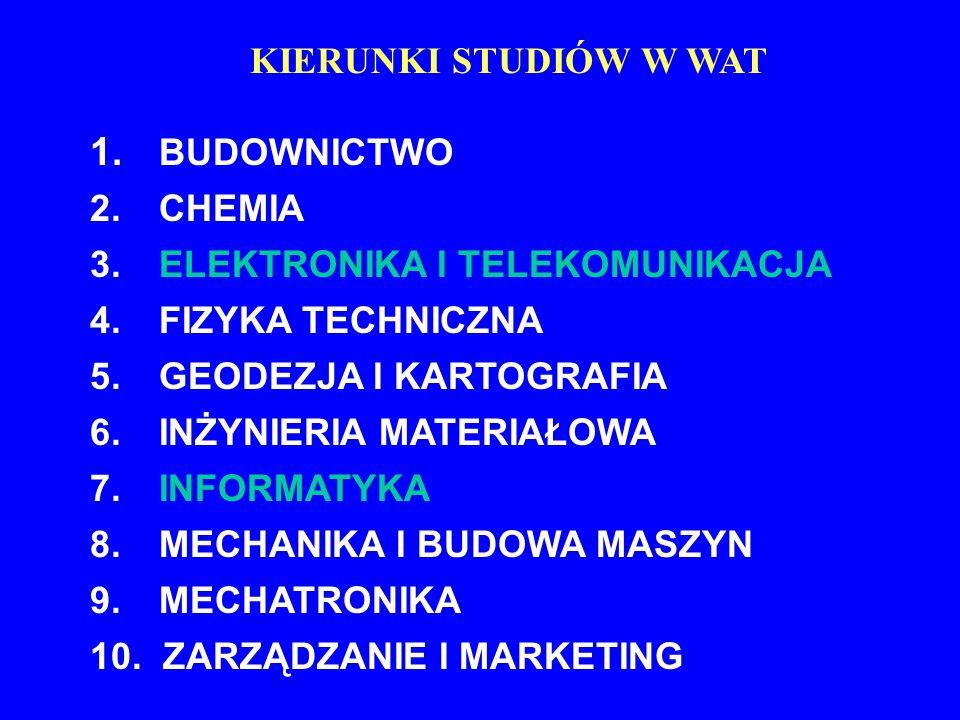 1. BUDOWNICTWO 2. CHEMIA 3. ELEKTRONIKA I TELEKOMUNIKACJA 4. FIZYKA TECHNICZNA 5. GEODEZJA I KARTOGRAFIA 6. INŻYNIERIA MATERIAŁOWA 7. INFORMATYKA 8. M