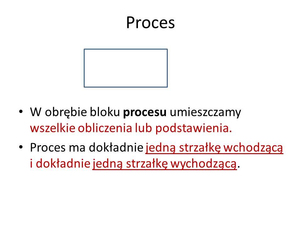 Decyzja Romb symbolizuje blok decyzyjny.Umieszcza się w nim jakiś warunek (np.
