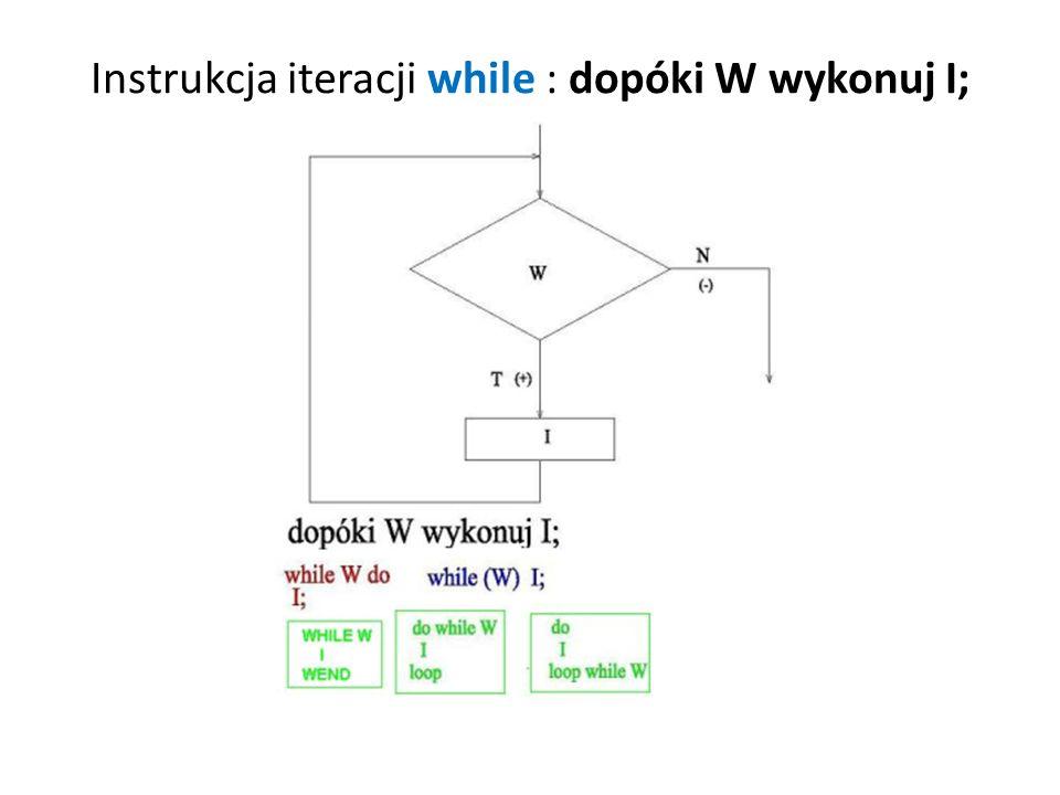 Instrukcja iteracji for - dla N:=W1 do W2 wykonuj I;