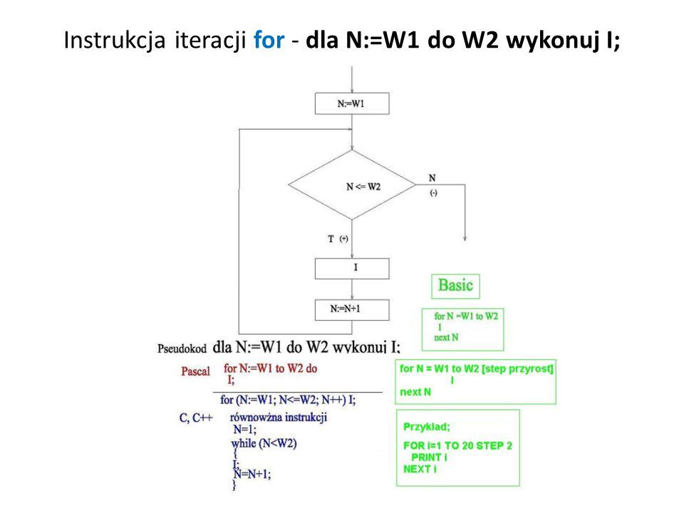 Przykład schematu blokowego: obliczenie iloczynu n liczb Dany jest zbiór podanych n liczb: X1, X2,..., Xn.