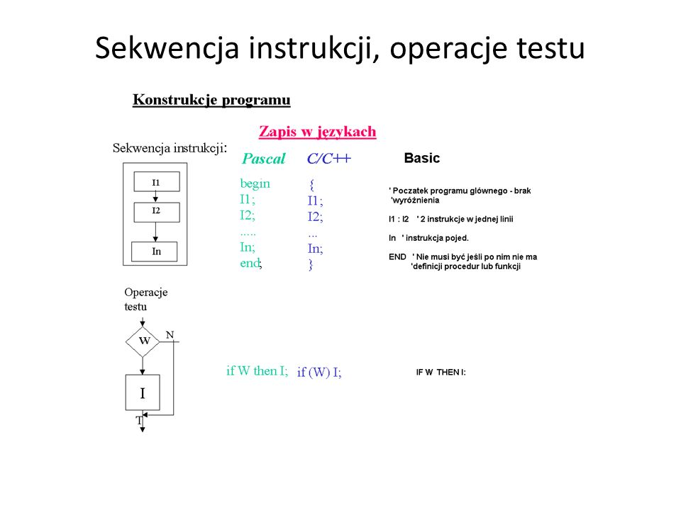 Instrukcja wyboru: case of, switch case, select case