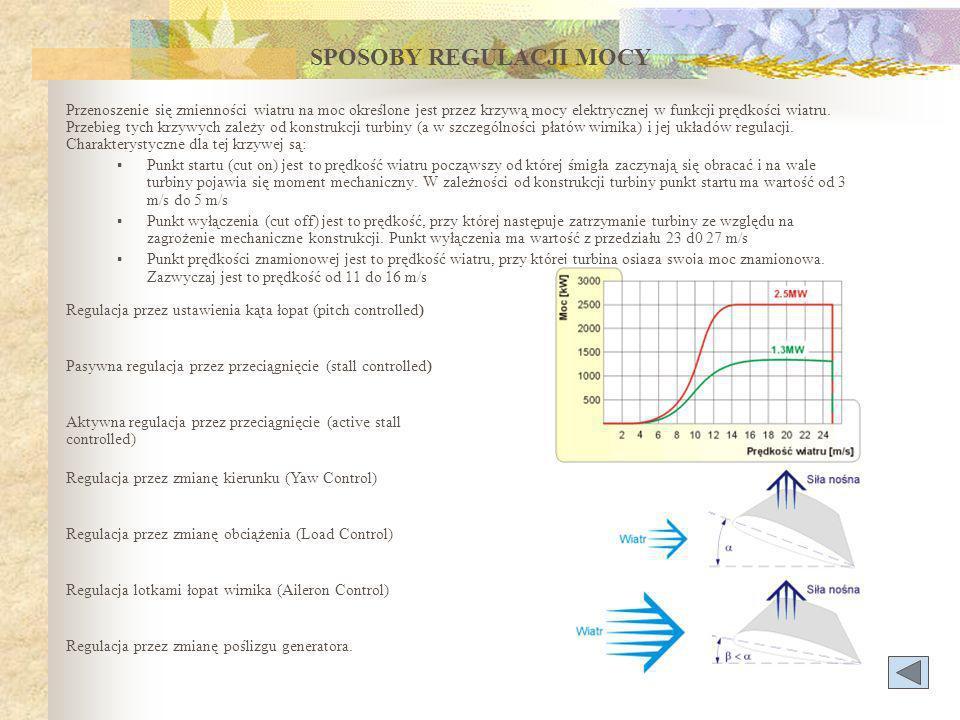 SPOSOBY REGULACJI MOCY Przenoszenie się zmienności wiatru na moc określone jest przez krzywą mocy elektrycznej w funkcji prędkości wiatru.