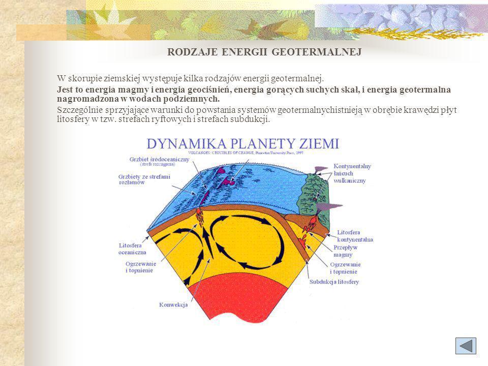 RODZAJE ENERGII GEOTERMALNEJ W skorupie ziemskiej występuje kilka rodzajów energii geotermalnej.