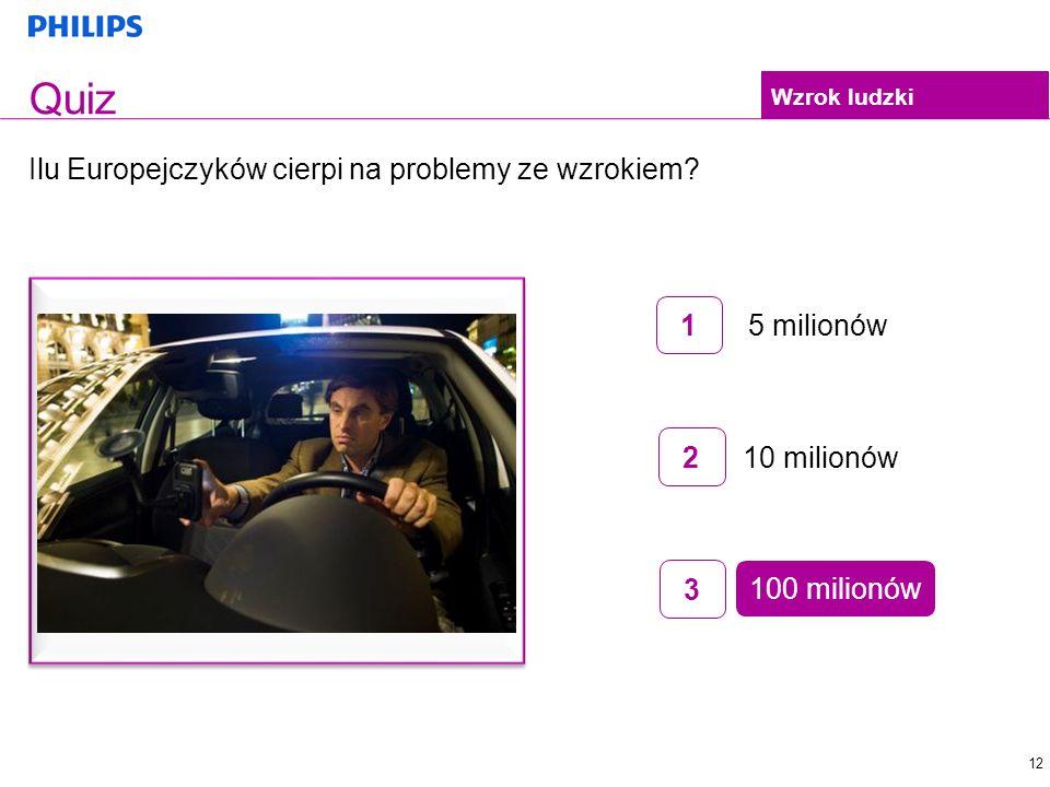100 milionów 12 Quiz Ilu Europejczyków cierpi na problemy ze wzrokiem? 10 milionów 1 2 3 5 milionów 100 milionów Wzrok ludzki