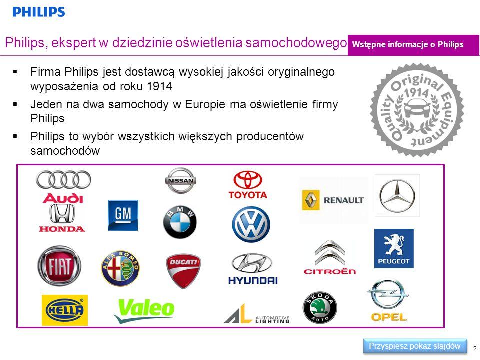Firma Philips jest dostawcą wysokiej jakości oryginalnego wyposażenia od roku 1914 Jeden na dwa samochody w Europie ma oświetlenie firmy Philips Phili