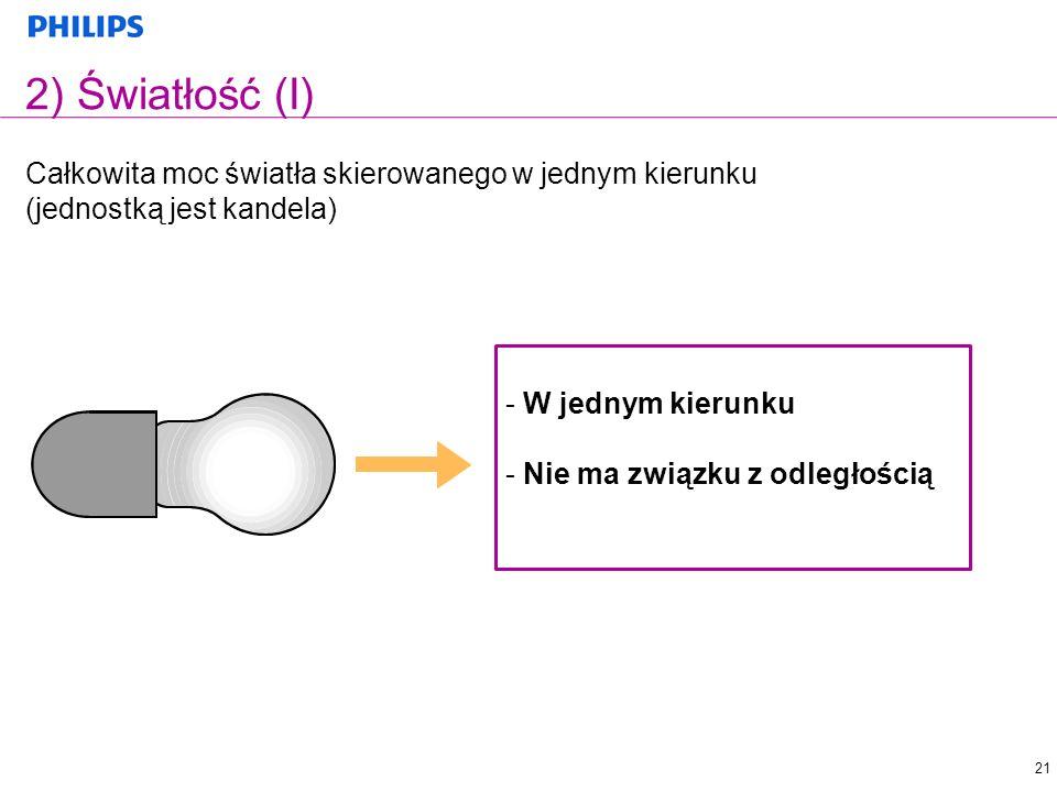 21 2) Światłość (I) Całkowita moc światła skierowanego w jednym kierunku (jednostką jest kandela) - W jednym kierunku - Nie ma związku z odległością
