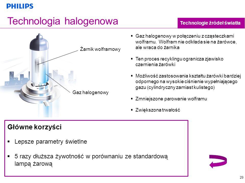 Lepsze parametry świetlne 5 razy dłuższa żywotność w porównaniu ze standardową lampą żarową 29 Technologia halogenowa Technologie źródeł światła Główn
