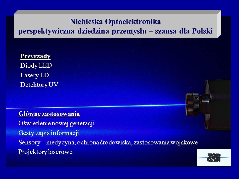 Niebieska Optoelektronika perspektywiczna dziedzina przemysłu – szansa dla Polski Przyrządy Diody LED Lasery LD Detektory UV Główne zastosowania Oświe