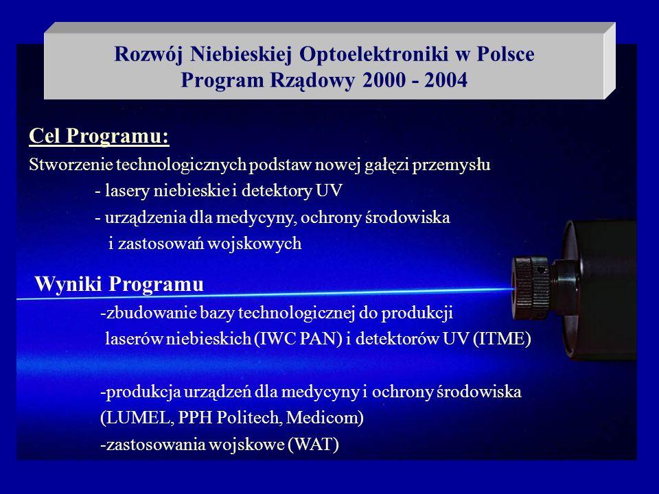 Rozwój Niebieskiej Optoelektroniki w Polsce Program Rządowy 2000 - 2004 Cel Programu: Stworzenie technologicznych podstaw nowej gałęzi przemysłu - las