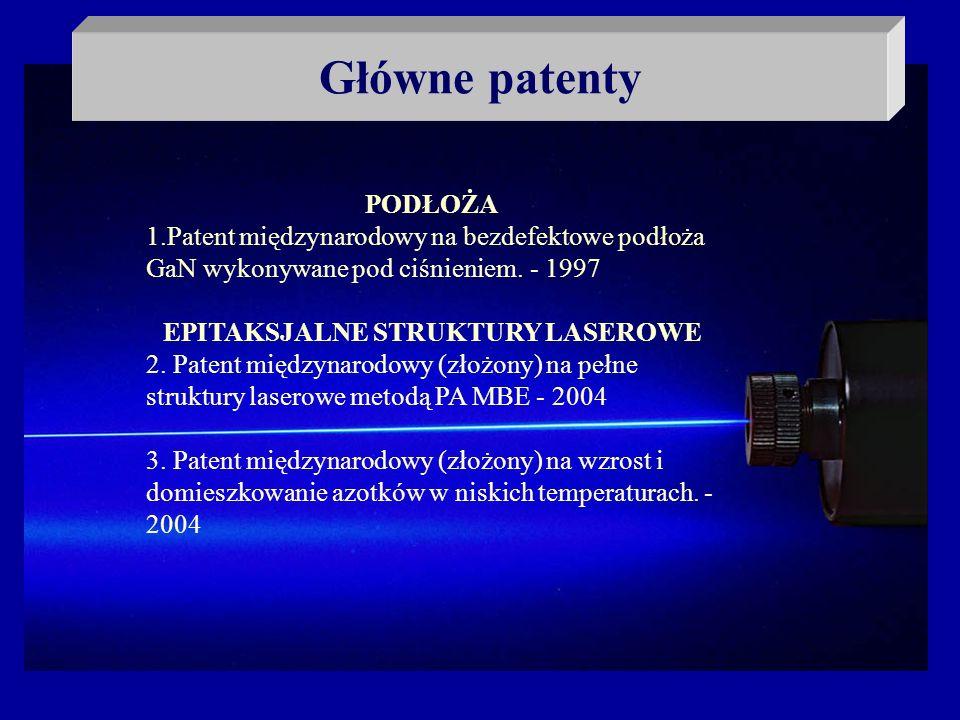 Główne patenty PODŁOŻA 1.Patent międzynarodowy na bezdefektowe podłoża GaN wykonywane pod ciśnieniem.- 1997 EPITAKSJALNE STRUKTURY LASEROWE 2. Patent